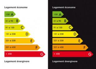 Le classement énergétique des bâtiments dans les annonces immobilières