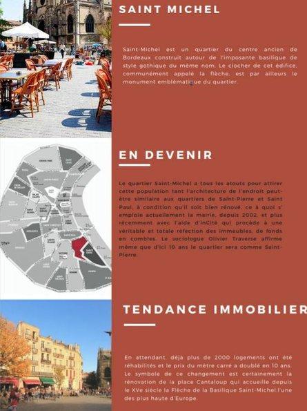 Bordeaux et ses principaux quartiers - SAINT MICHEL
